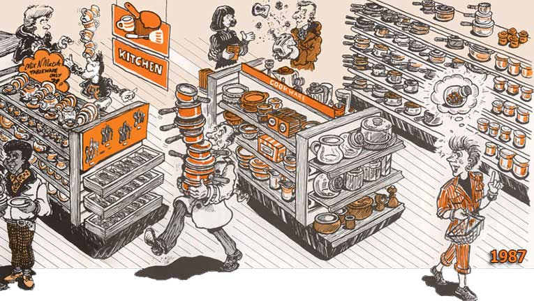 A cartoon showing the layout of the kitchen department in 1987